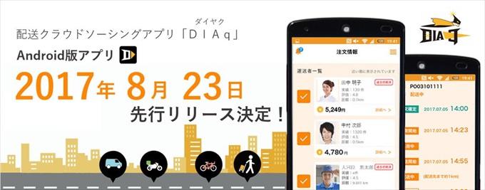 DIAq-2