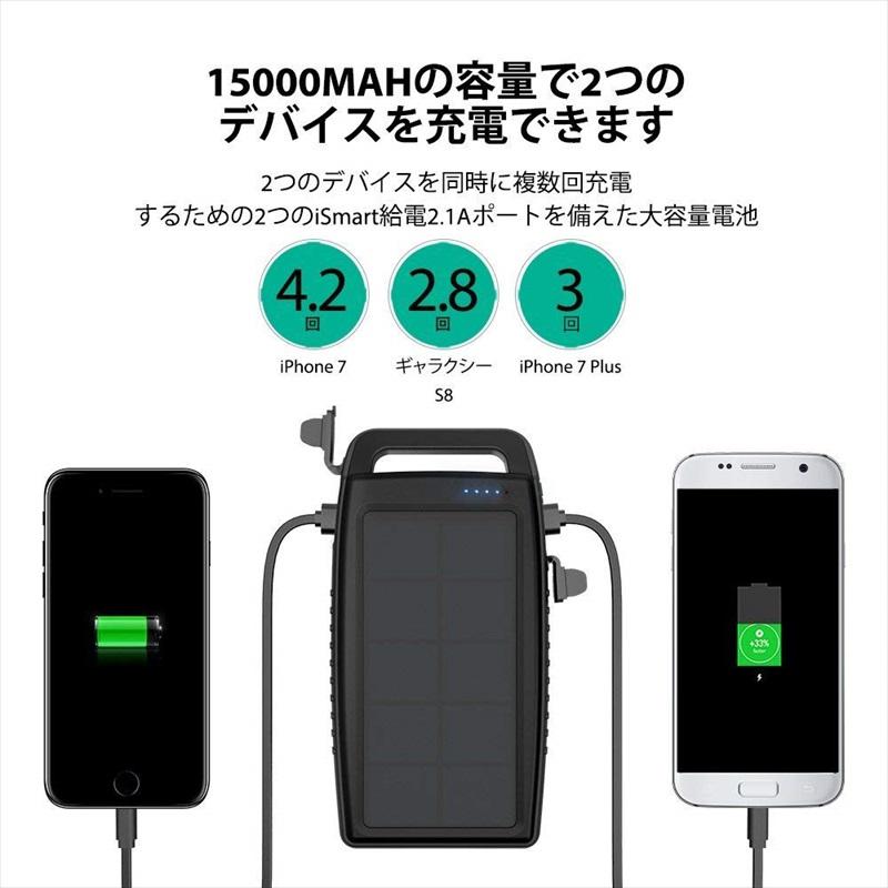 RAVPowerのモバイルバッテリーRP-PB130製品レビュー