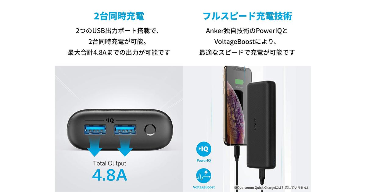 Anker PowerCore 20000 Reduxは独自技術のPowerIQとVoltageBoostを搭載し最大4.8A急速充電に対応